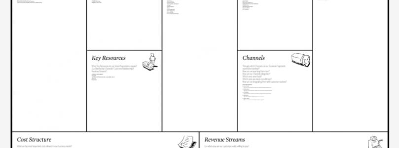 Modelo Canvas: Business Model Canvas